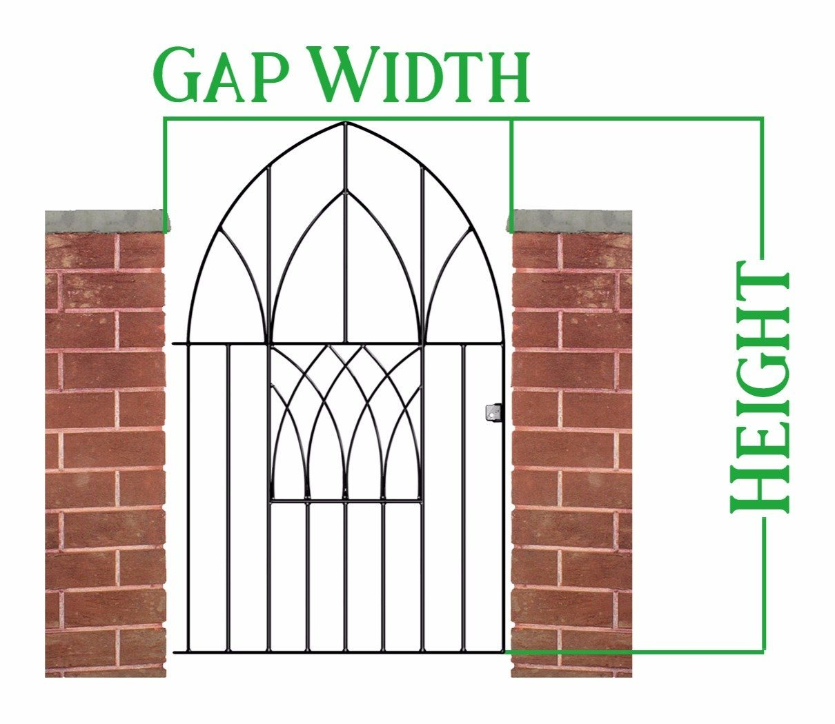 How to measure a custom size gate diagram.