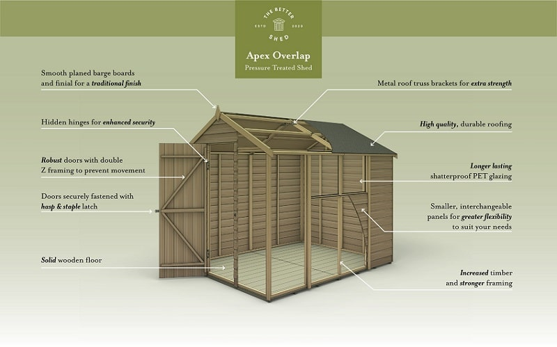 Example of Forest upgraded and improved Apex Overlap shed design.