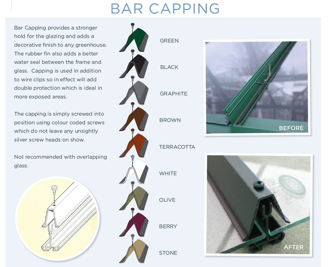 What is bar capping?